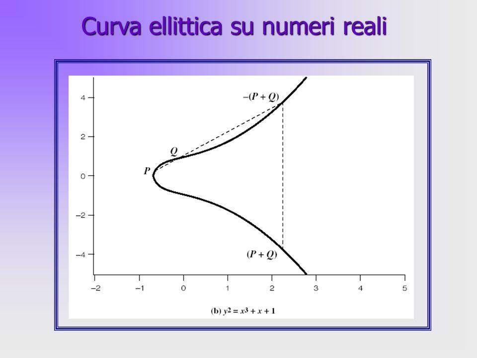38 Sia data la curva ellittica y 2 =x 3 x 1 e il suo punto B(1;1) Sia data la curva ellittica y 2 =x 3 x 1 e il suo punto B(1;1) Alice sceglie a=2, calcola aB e lo pubblica aB=(2; 3) Alice sceglie a=2, calcola aB e lo pubblica aB=(2; 3) Bob sceglie b=3, calcola bB e lo pubblica bB= (13;47) Bob sceglie b=3, calcola bB e lo pubblica bB= (13;47) La chiave segreta è abB, cioè il punto di coordinate 7082/2209 e 615609/103823 La chiave segreta è abB, cioè il punto di coordinate 7082/2209 e 615609/103823 Esempio