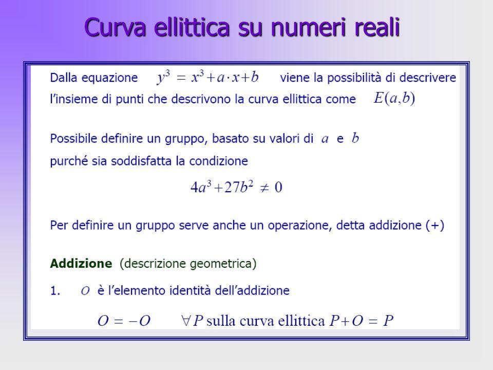 29 Come in ogni gruppo abeliano, si userà la notazione nP, per indicare loperazione di somma del punto P con se stesso effettuata n volte, se n>0, ovvero la somma di P con se stesso effettuata n volte, per n negativo Come in ogni gruppo abeliano, si userà la notazione nP, per indicare loperazione di somma del punto P con se stesso effettuata n volte, se n>0, ovvero la somma di P con se stesso effettuata n volte, per n negativo Per definizione, il punto allinfinito O rappresenta il terzo punto di intersezione delle rette verticali con la curva E Per definizione, il punto allinfinito O rappresenta il terzo punto di intersezione delle rette verticali con la curva E Le curve ellittiche
