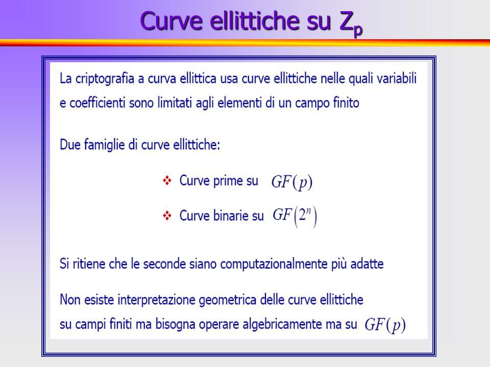 30 Sia K il campo finito Z n, costituito da n = p q elementi Sia K il campo finito Z n, costituito da n = p q elementi Sia E una curva ellittica definita su Z n Sia E una curva ellittica definita su Z n E è composta da al più 2n 1 punti, il punto allinfinito O e 2n coppie (x,y) Z n Z n, ovvero per ciascuna delle n possibili ascisse x Z n esistono al più 2n ordinate y Z n che soddisfano lequazione di E E è composta da al più 2n 1 punti, il punto allinfinito O e 2n coppie (x,y) Z n Z n, ovvero per ciascuna delle n possibili ascisse x Z n esistono al più 2n ordinate y Z n che soddisfano lequazione di E In realtà, vale il seguente… o Teorema di Hasse Sia N il numero di punti in Z n appartenenti ad una curva ellittica E, definita su Z n ; vale la disuguaglianza |N (n 1)| 2 n Curve ellittiche su campi finiti