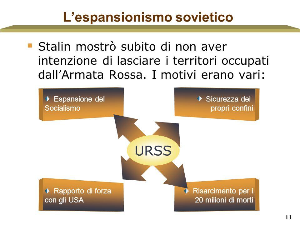 11 Lespansionismo sovietico Stalin mostrò subito di non aver intenzione di lasciare i territori occupati dallArmata Rossa. I motivi erano vari: Espans