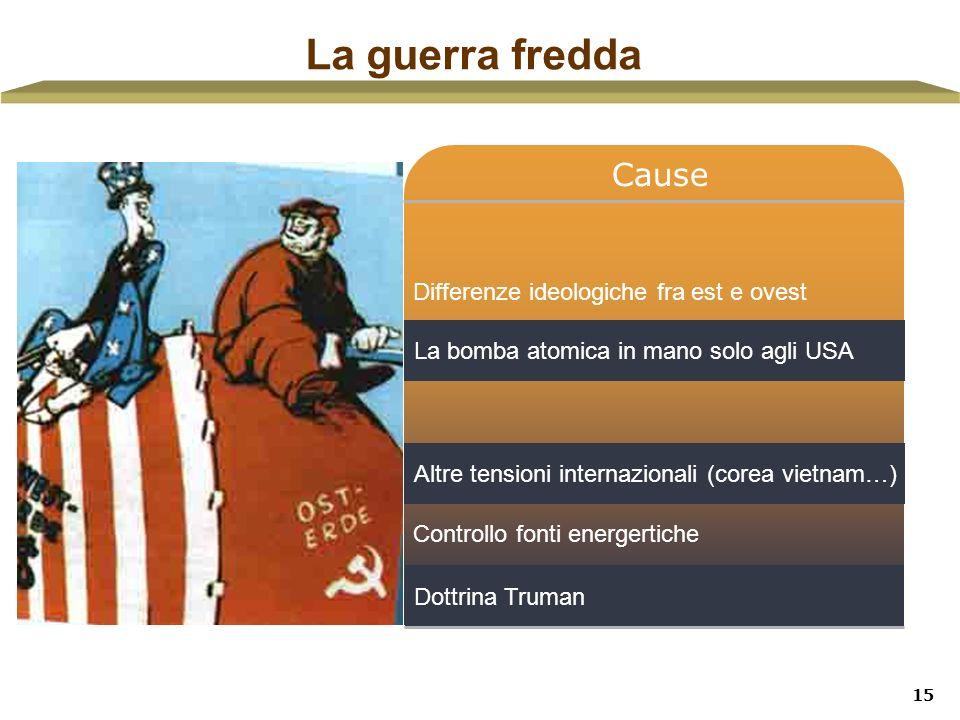 15 La guerra fredda La bomba atomica in mano solo agli USA Altre tensioni internazionali (corea vietnam…) Cause Differenze ideologiche fra est e ovest