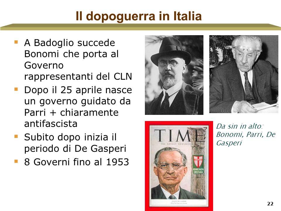 22 Il dopoguerra in Italia A Badoglio succede Bonomi che porta al Governo rappresentanti del CLN Dopo il 25 aprile nasce un governo guidato da Parri +