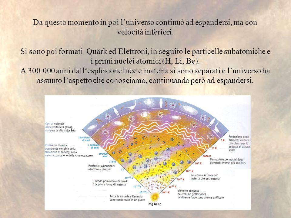 Da questo momento in poi luniverso continuò ad espandersi, ma con velocità inferiori. Si sono poi formati Quark ed Elettroni, in seguito le particelle