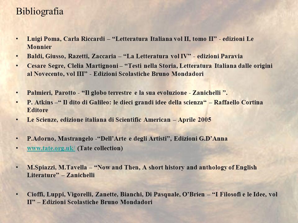 Bibliografia Luigi Poma, Carla Riccardi – Letteratura Italiana vol II, tomo II - edizioni Le Monnier Baldi, Giusso, Razetti, Zaccaria – La Letteratura