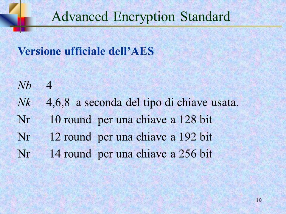 8 Advanced Encryption Standard Rijndal è definito nel campo di Galois GF(2 8 ), rispetto al polinomio irriducibile P=x 8 +x 4 +x 3 +x+1 I n questo sis