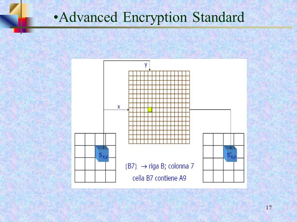 15 Advanced Encryption Standard
