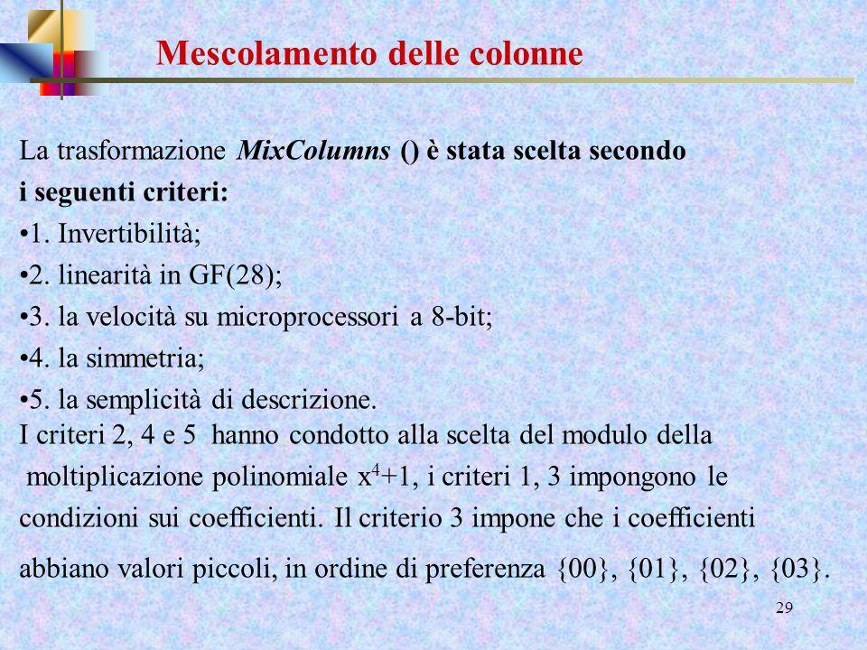 27 Mescolamento delle colonne La trasformazione MixColumns () opera sulle colonne dell'array State. Le colonne sono trattate come polinomi di 4 termin