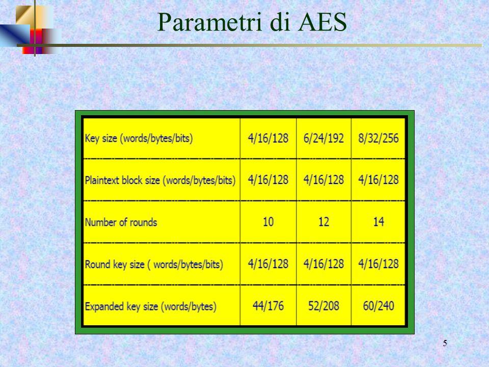 34 AES Key expansion Consideriamo la versione di AES a 10 round, ossia la versione che usa una chiave a 128 bit.