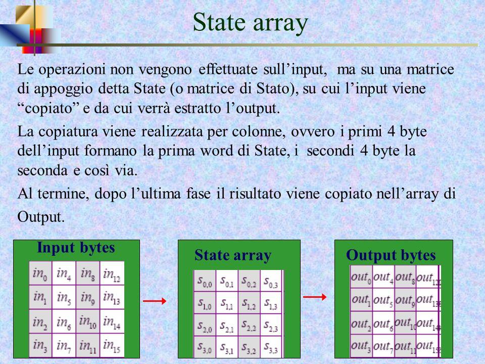 6 State array Lunità di elaborazione dellalgoritmo non è il bit ma il byte.