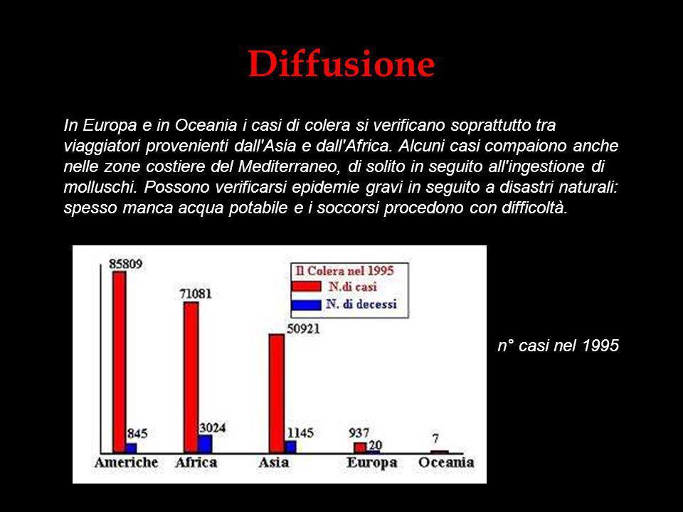 Diffusione n° casi nel 1995 In Europa e in Oceania i casi di colera si verificano soprattutto tra viaggiatori provenienti dall'Asia e dall'Africa. Alc