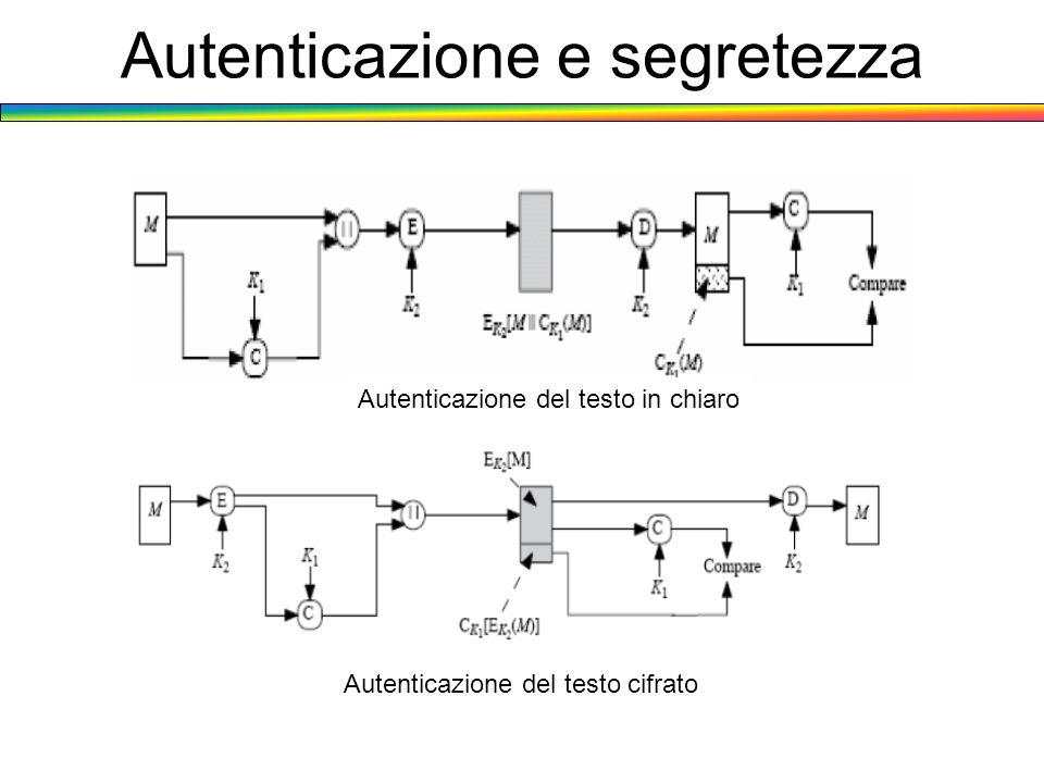 Autenticazione e segretezza Autenticazione del testo in chiaro Autenticazione del testo cifrato