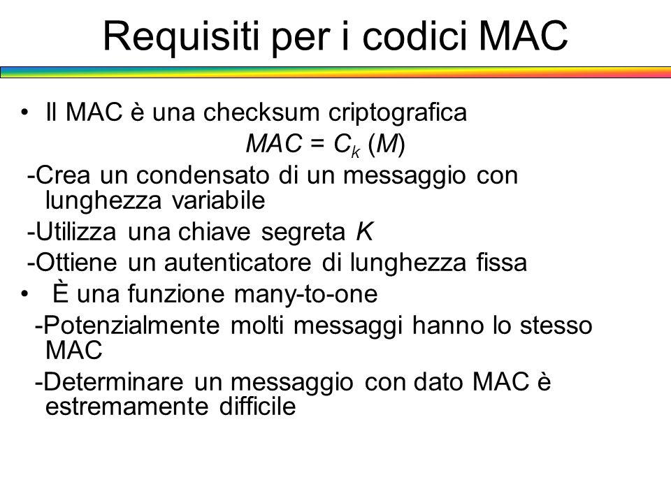 Requisiti per i codici MAC Il MAC è una checksum criptografica MAC = C k (M) -Crea un condensato di un messaggio con lunghezza variabile -Utilizza una