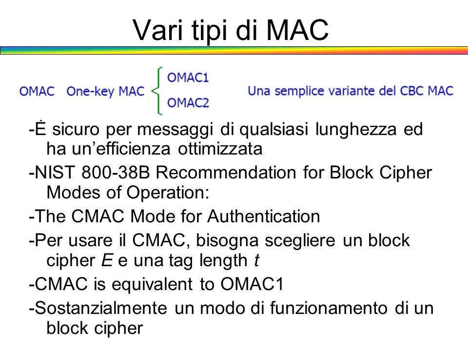 Vari tipi di MAC -È sicuro per messaggi di qualsiasi lunghezza ed ha unefficienza ottimizzata -NIST 800-38B Recommendation for Block Cipher Modes of O