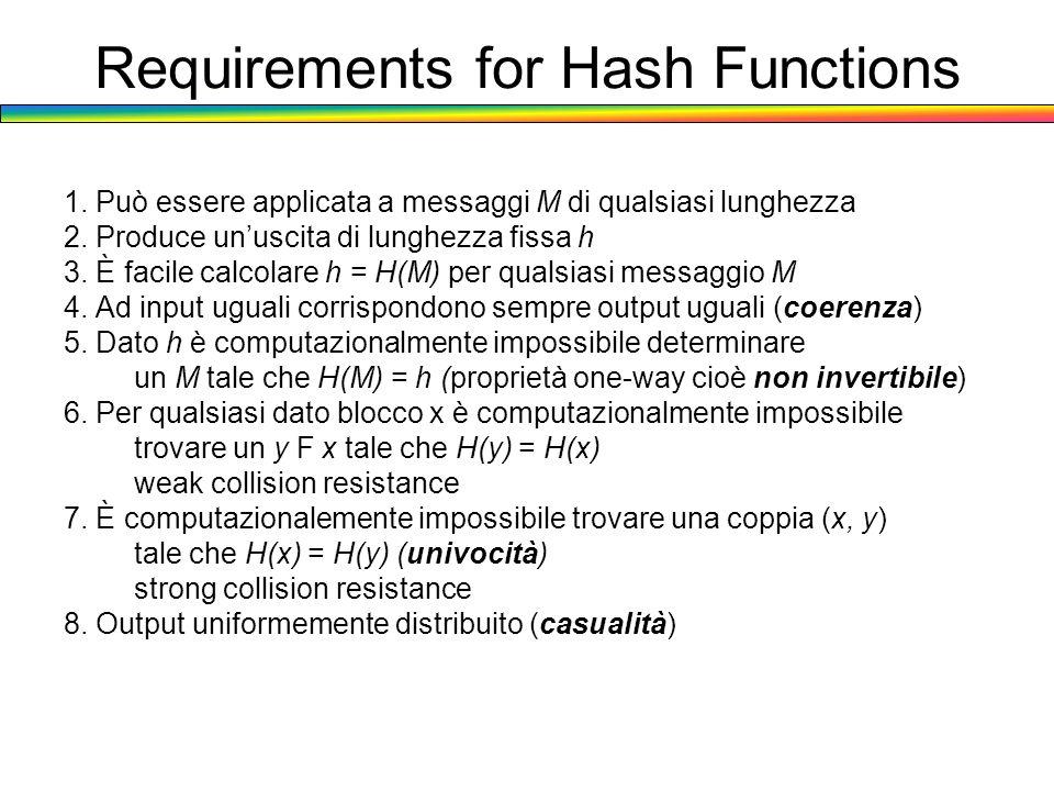 Requirements for Hash Functions 1. Può essere applicata a messaggi M di qualsiasi lunghezza 2. Produce unuscita di lunghezza fissa h 3. È facile calco