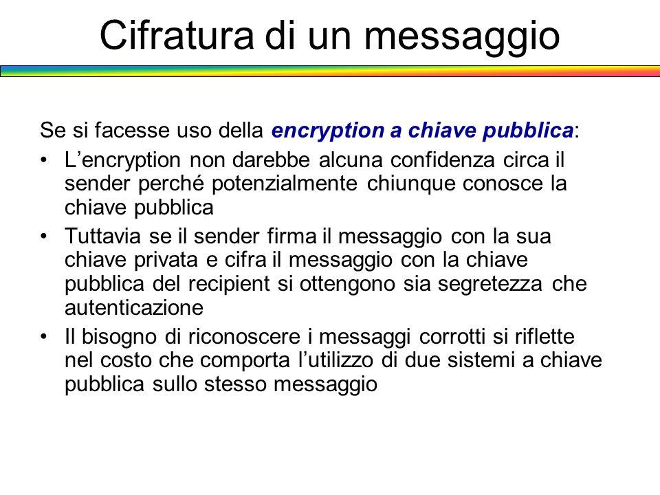 Cifratura di un messaggio Se si facesse uso della encryption a chiave pubblica: Lencryption non darebbe alcuna confidenza circa il sender perché poten