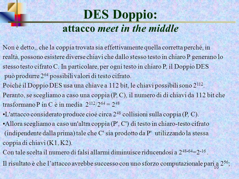 8 DES Doppio: attacco meet in the middle Lattacco meet in the middle è stato proposto da Diffie ed Hellman nel 1997 Tale algoritmo, non dipende dalla