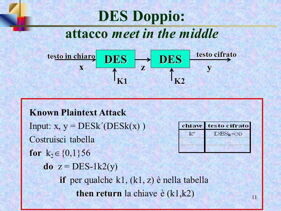 9 DES Doppio: attacco meet in the middle Supponiamo di conoscere una particolare coppia (P, C), dove P è il testo in chiaro e C il testo cifrato, e di