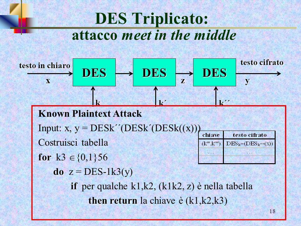 16 Decifratura DES Triplo Cifratura Decifratura DES DES -1 DES testo cifrato testo in chiaro k1k2k1 DES -1 DES k1k2k1 testo cifrato testo in chiaro