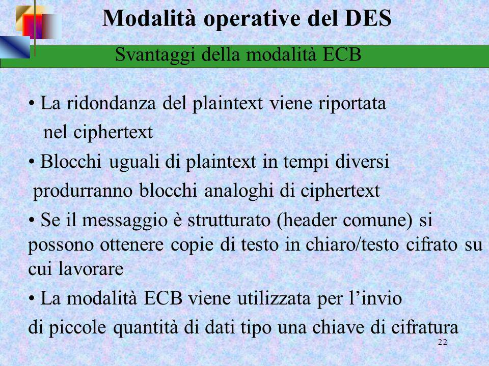 20 Modalità operative del DES Il messaggio è suddiviso in blocchi indipendenti che sono poi criptati singolarmente Si tratta a tutti gli effetti di un
