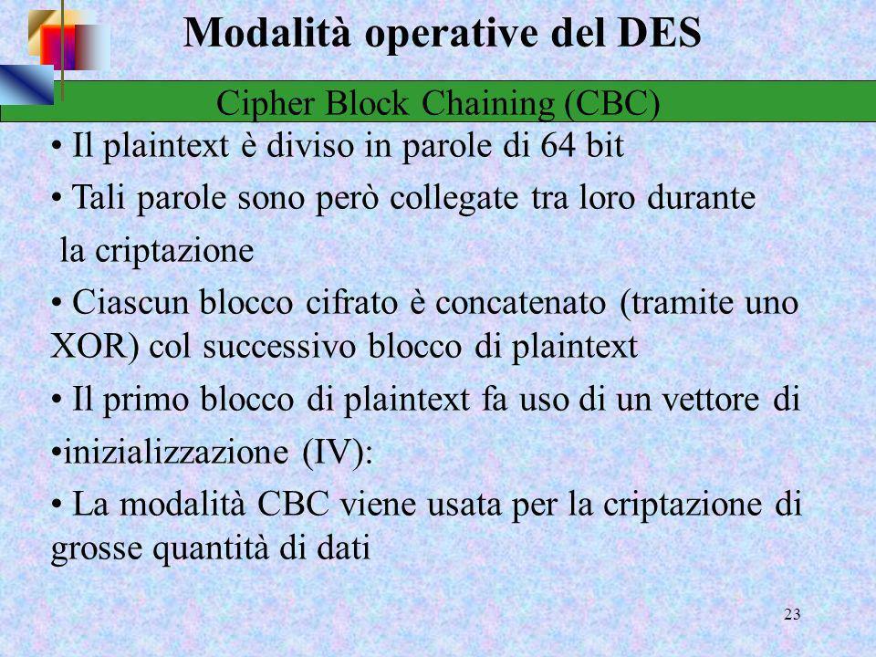 21 Modalità operative del DES Electronic Codebook (ECB)