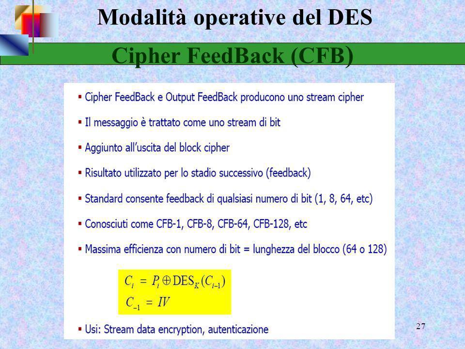 25 Modalità operative del DES Cipher Block Chaining (CBC)