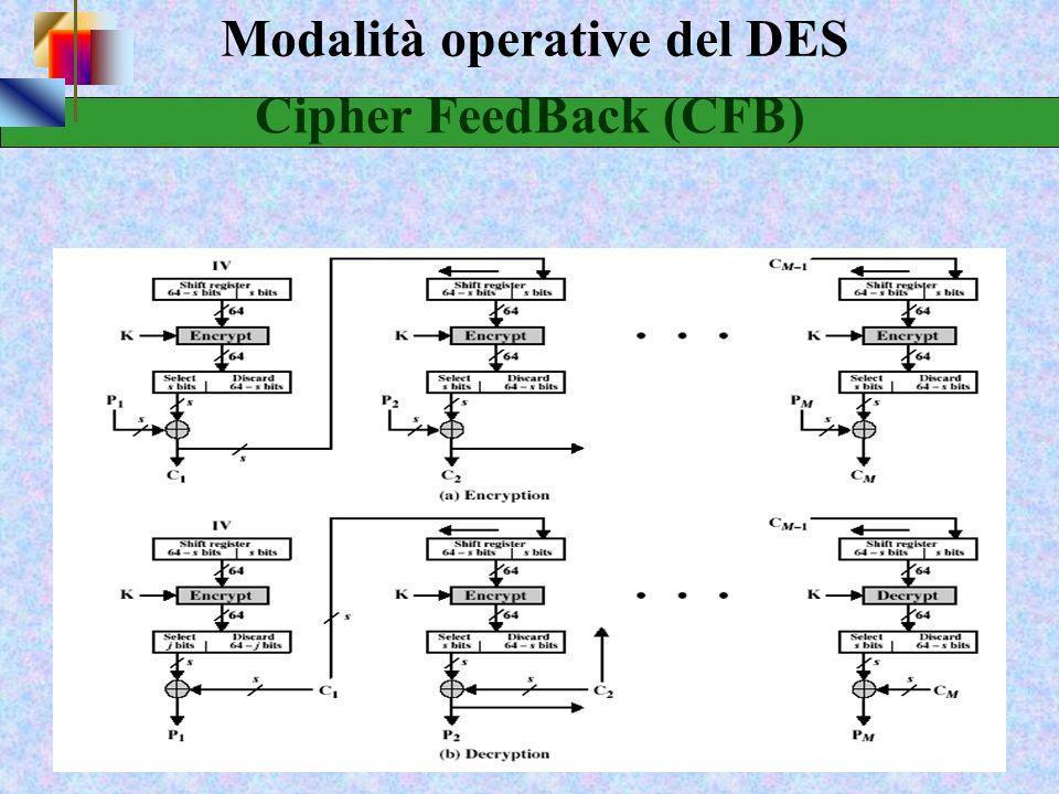 26 Modalità operative del DES Modalità CBC: vantaggi e svantaggi Ciascun blocco di ciphertext dipende da tutti i precedenti blocchi di plaintext Un ca