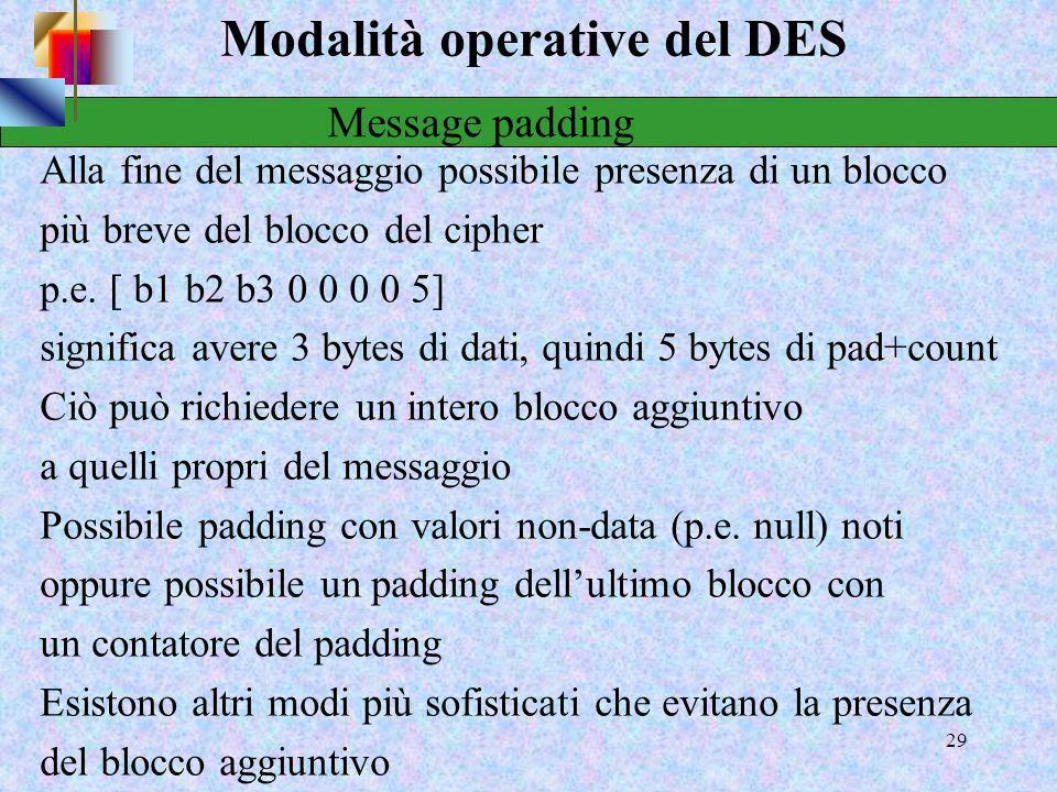 27 Modalità operative del DES Cipher FeedBack (CFB )