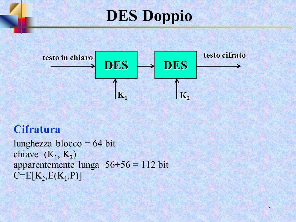 1 Varianti del DES Double-DES: implica l'applicazione del DES tre volte con due chiavi diverse Triple DES (3DES): è stato analizzato e descritto nelle