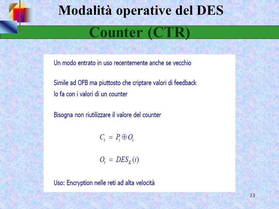 31 Modalità operative del DES Output FeedBack (OFB)