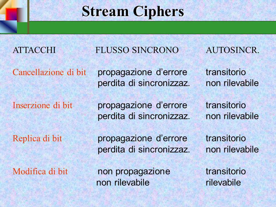 Stream Ciphers CIFRATURA c i = m i k i i= 1, 2, 3,.. DECIFRAZIONE c i k i = (m i k i ) k i = m i i= 1, 2, 3,.. FLUSSO DI CHIAVE lungo quanto il testo