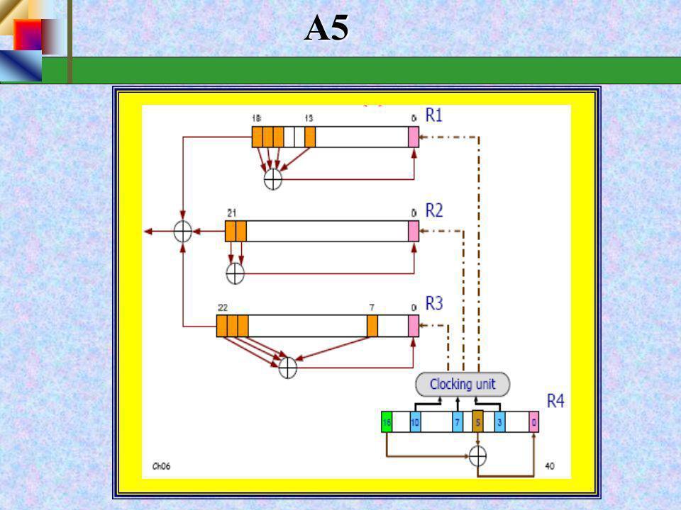 A5 Forse il più diffuso stream cipher Usato dal GSM per la encryption della voce/dati Mai reso pubblico, quindi noto solo in modo non ufficiale Due va