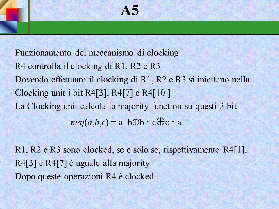 A5 La chiave K è unita ad un frame counter Fn di 22 bit noto al pubblico e il risultato è lo stato iniziale del generatore di un keystream con unità d