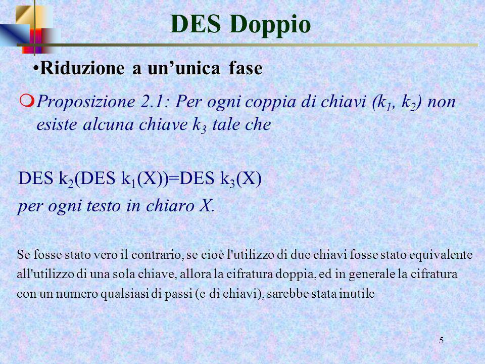 4 DES Doppio Cifratura Decifratura DESEDESE testo cifrato testo in chiaro K1K1K1K1 K2K2K2K2 testo cifrato K1K1K1K1 K2K2K2K2 DES - 1 D D P=D[K 1,D(K 2,C)] P X C C X P