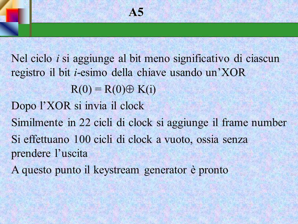 A5 Funzionamento del meccanismo di clocking R4 controlla il clocking di R1, R2 e R3 Dovendo effettuare il clocking di R1, R2 e R3 si iniettano nella C