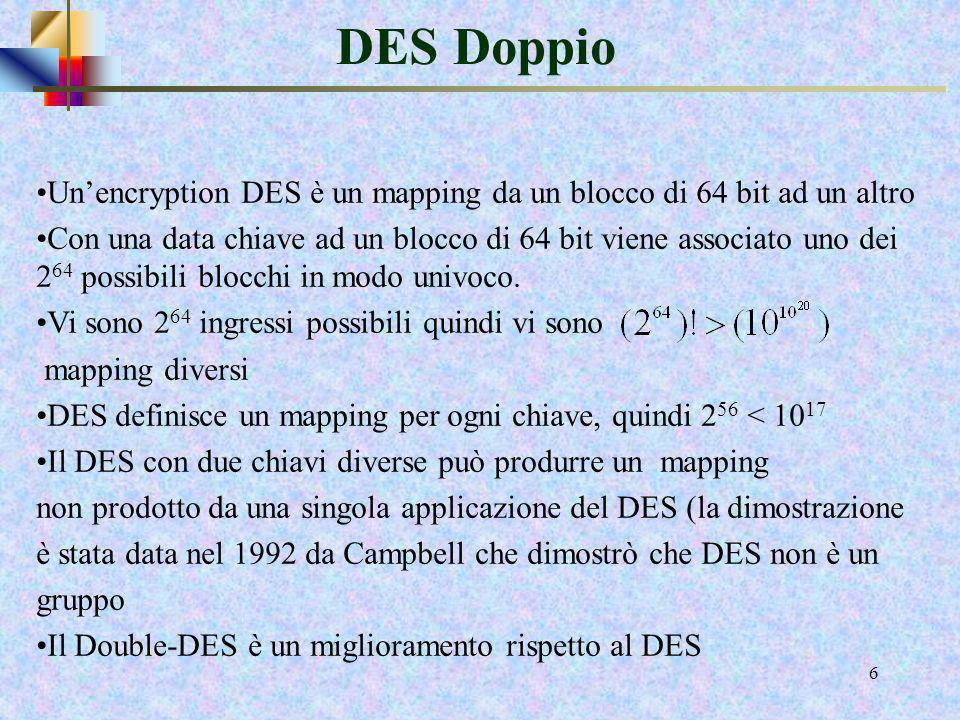 5 DES Doppio Riduzione a ununica faseRiduzione a ununica fase mProposizione 2.1: Per ogni coppia di chiavi (k 1, k 2 ) non esiste alcuna chiave k 3 tale che DES k 2 (DES k 1 (X))=DES k 3 (X) per ogni testo in chiaro X.