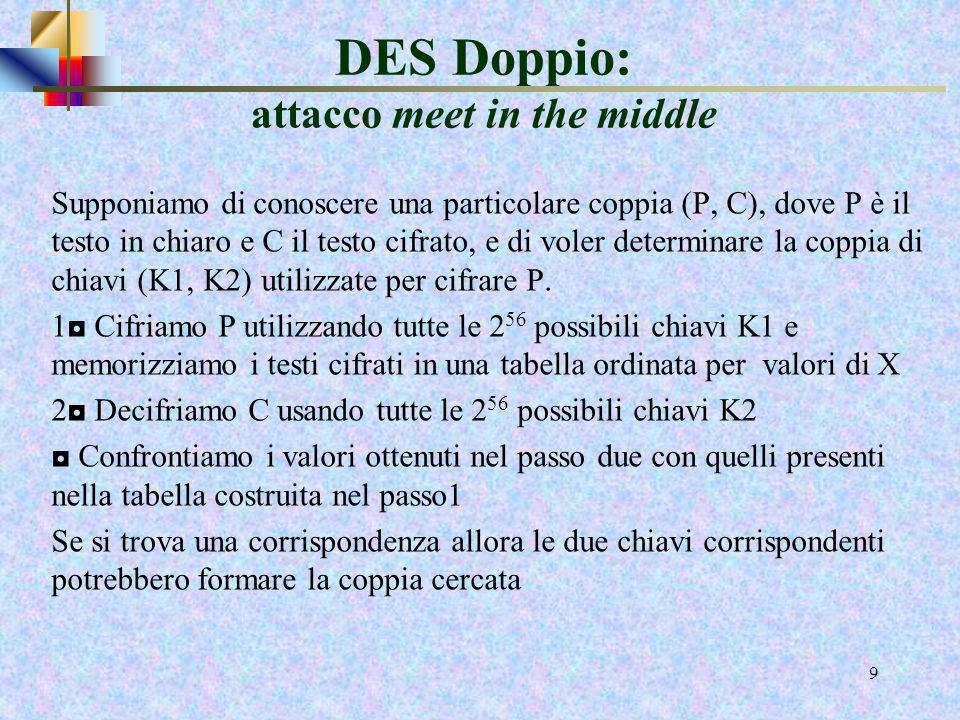 8 DES Doppio: attacco meet in the middle Lattacco meet in the middle è stato proposto da Diffie ed Hellman nel 1997 Tale algoritmo, non dipende dalla particolare struttura del DES, e pertanto può essere usato per attaccare un qualunque cifrario a blocchi.