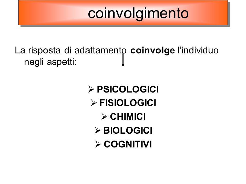 La risposta di adattamento coinvolge lindividuo negli aspetti: PSICOLOGICI FISIOLOGICI CHIMICI BIOLOGICI COGNITIVI coinvolgimento