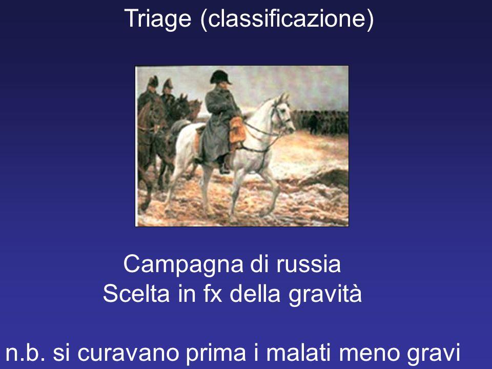 Campagna di russia Scelta in fx della gravità n.b. si curavano prima i malati meno gravi Triage (classificazione)