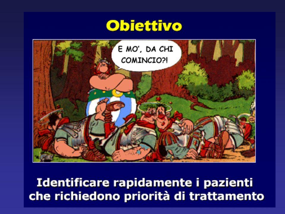 Caduta dallalto > 3 m (differenza cane – gatto) Altri pazienti deceduti nello stesso evento Bologna, 16 Gennaio 2008 Dinamica
