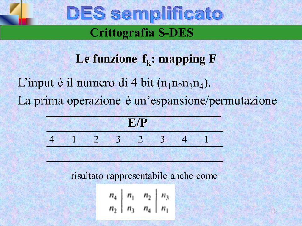 9 Crittografia S-DES Permutazione iniziale Permutazione iniziale 26314857IP Permutazione finale Permutazione finale 41357286 IP -1
