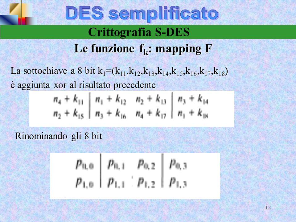 10 Crittografia S-DES Le funzione f k dove L e R sono i 4 bit a sinistra e i 4 bit a destra dellinput di 8 bit F è un mapping che da 4 bit in ingresso
