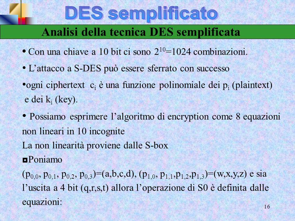 14 Crittografia S-DES Funzionamento delle S-box Il primo ed il quarto bit sono trattati come numeri a due bit che specificano una riga della S-box, il