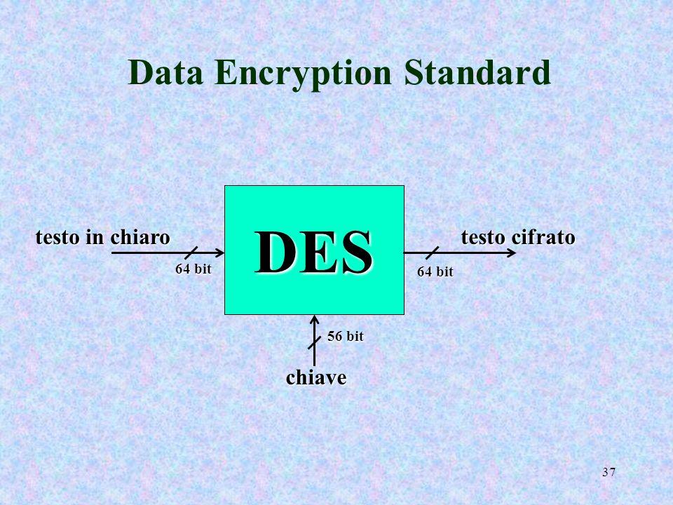 35 Caratteristiche del DES m Progettato inizialmente per essere implementato in hardware accetta una stringa di 64 bit in ingresso e la trasforma in u
