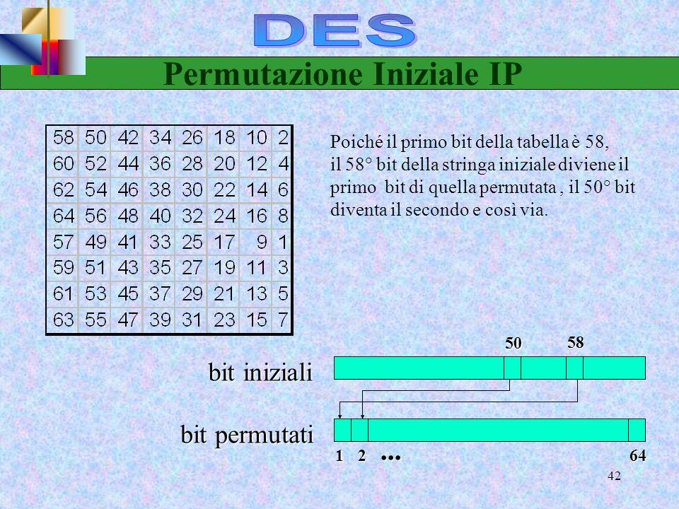 40 3. 3.Si applica la permutazione inversa IP -1 alla stringa di bit R 16 L 16, ottenendo il testo cifrato y, cioè y=IP -1 (R 16 L 16 ) Struttura