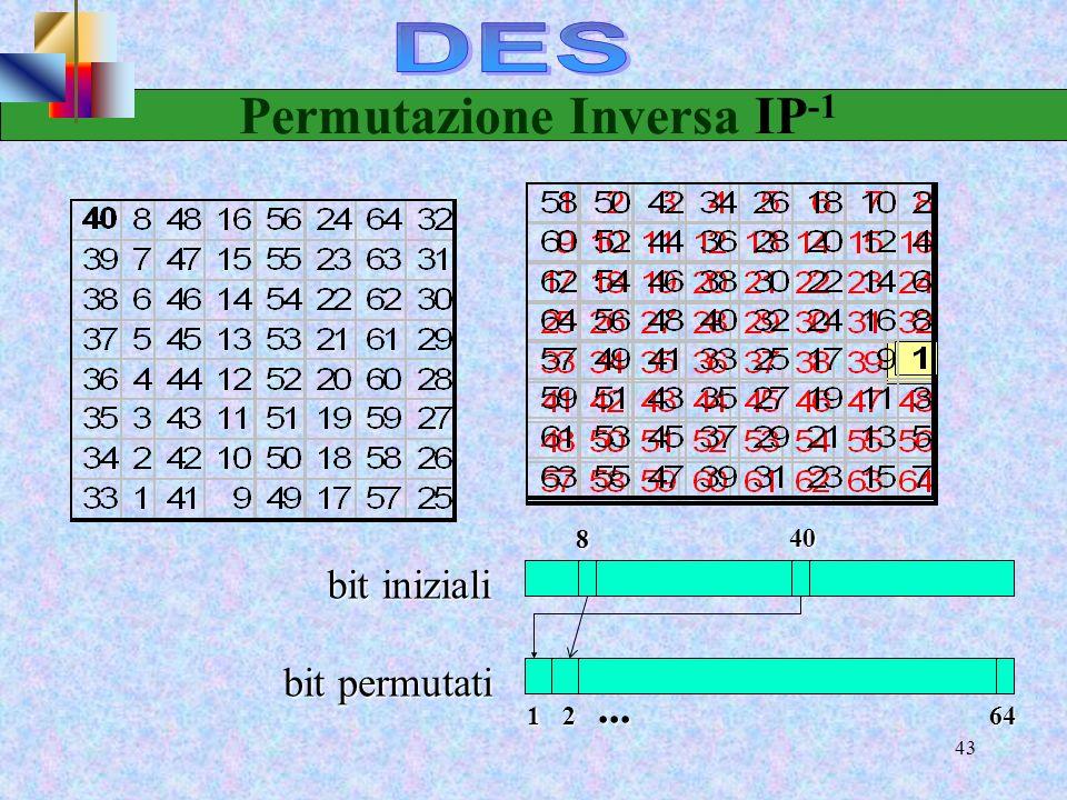 41 Struttura del DES IP IP -1 iterazione 1 iterazione 16 testo in chiaro 64 bit testo cifrato 64 bit scambio... schedulazionechiave chiave 56 bit 48 b