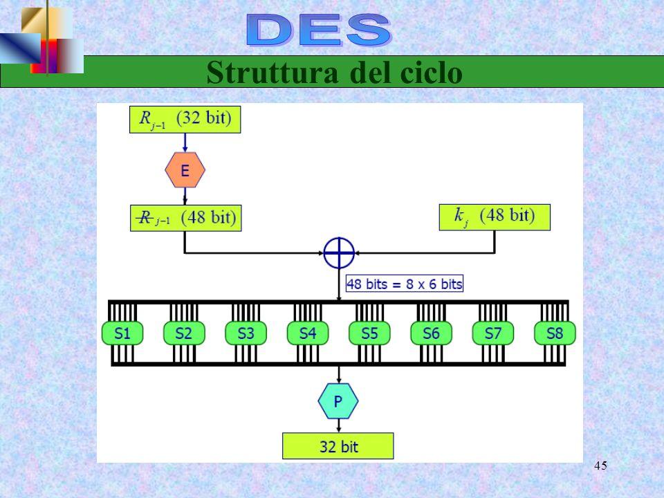 43 Permutazione Inversa IP -1 12 8 40 bit iniziali bit permutati 64...