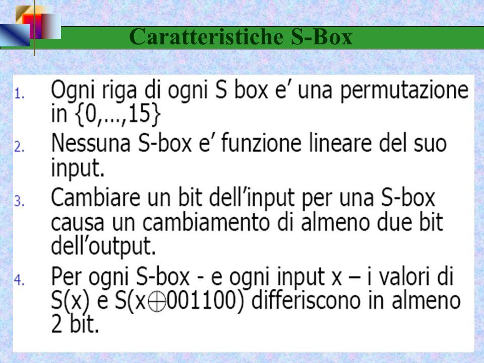 50 S-Box