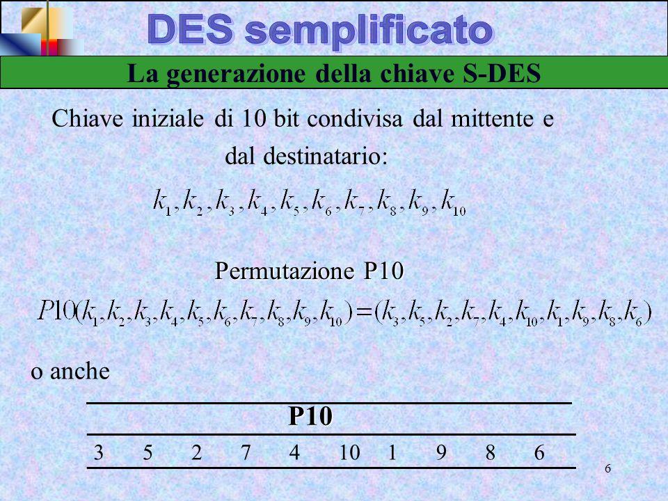 5 Matematicamente: ovvero Testo cifrato=IP -1 (f k2 (SW(f k1 (IP(testo in chiaro))))) dove K 1 =P8(Shift(P10(key))) K 2 =P8(Shift(Shift(P10(key))) e per la decrittografia Testo in chiaro=IP -1 (f k1 (SW(f k2 (IP(testo cifrato)))))