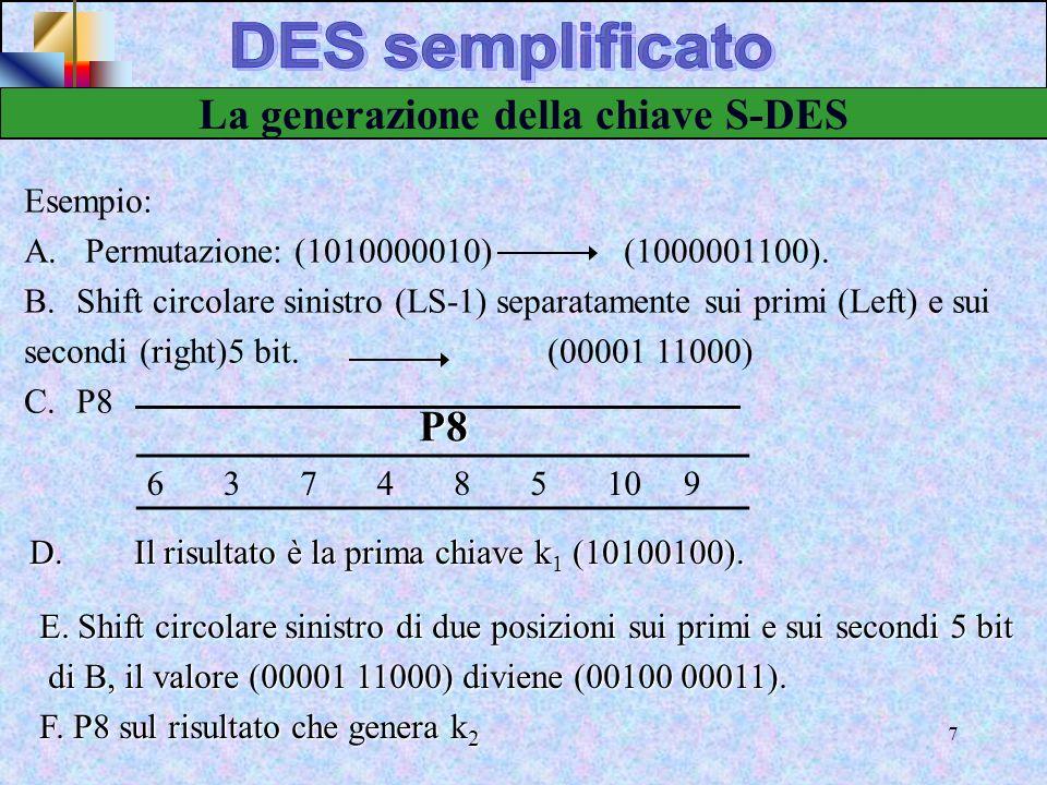 6 La generazione della chiave S-DES Chiave iniziale di 10 bit condivisa dal mittente e dal destinatario: Permutazione P10 o anche 35274101986P10