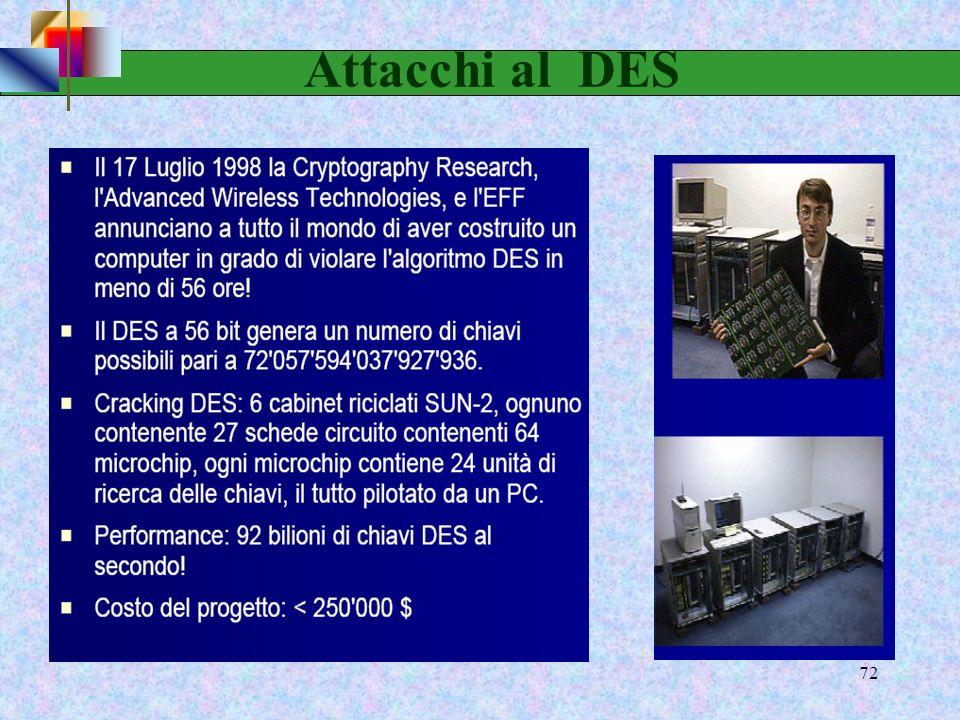 70 La sicurezza del DES m Nel 1990 Biham e Shamir inventano la criptoanalisi differenziale m Nel 1991 applicano tale tecnica al DES dimostrando che qu